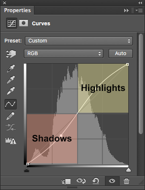 Curves properties box showing the highlight and shadow areas