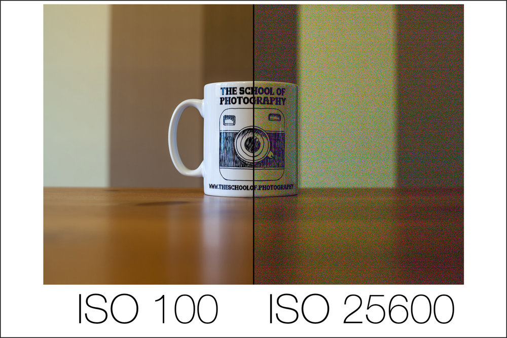 Lesson 6 – ISO - Here students will examine what ISO is and how they can control it to reduce noise in their shots. Via a set task they'll learn how to use the camera's ISO setting so they can control it manually and adapt it for various situations.