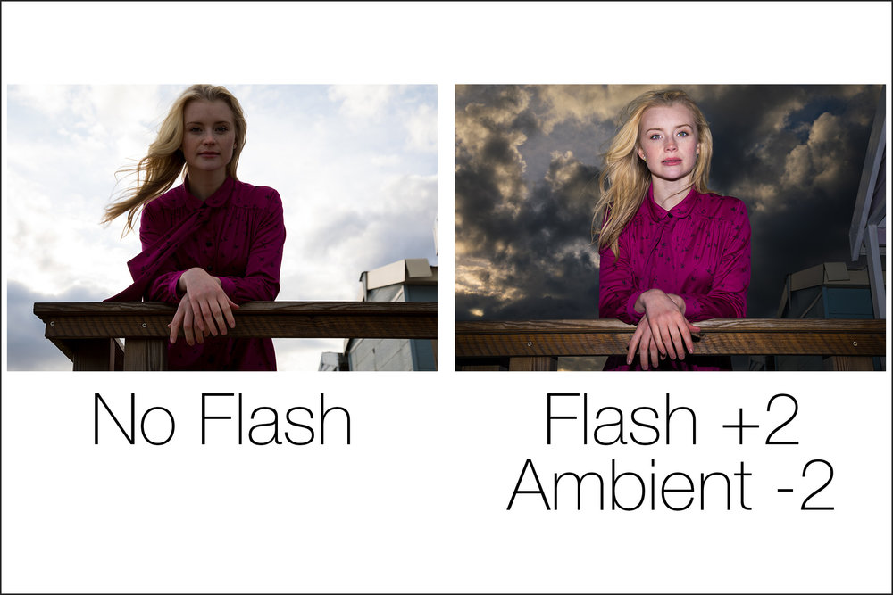 Extension Task – Balancing exposures with Flash - Here I teach students how to control their exposures with flash! This pushes their use of stops and control of exposure one step further. They'll learn how to darken a background by balancing out ambient light with flash and put this into practice via a set task.