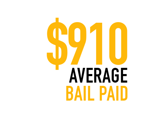 $910-AVERAGE-BAIL-PAID.png