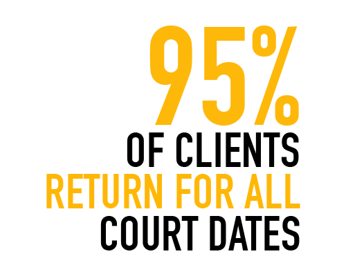 95%-OF-CLIENTS-RETURN-FOR-ALL-COURT-CASES.png