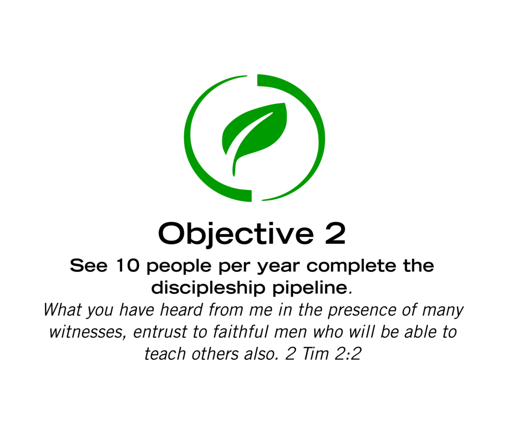 Objective 2.png