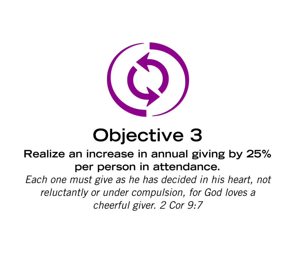 Objective 3.png