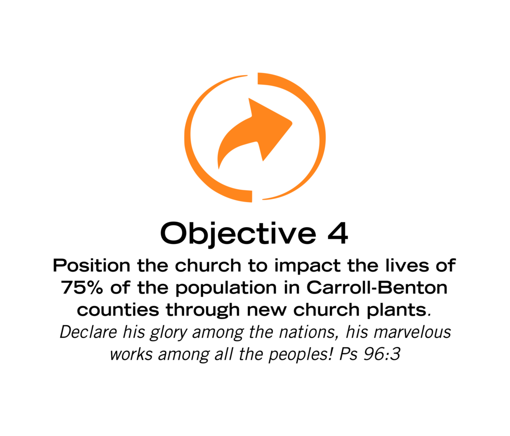 Objective 4.png