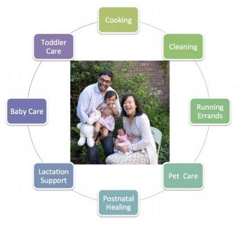 Full postpartum services