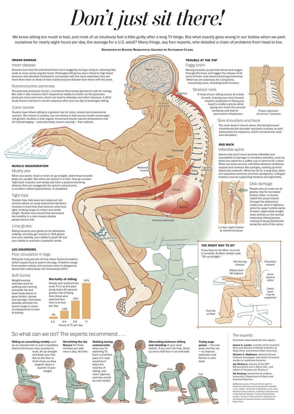http://www.washingtonpost.com/wp-srv/special/health/sitting/Sitting.pdf