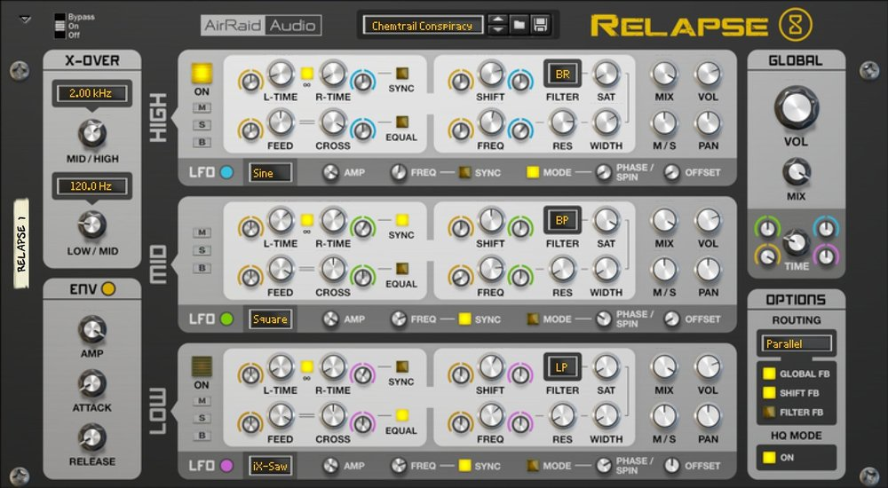 Relapse  Multiband Delay