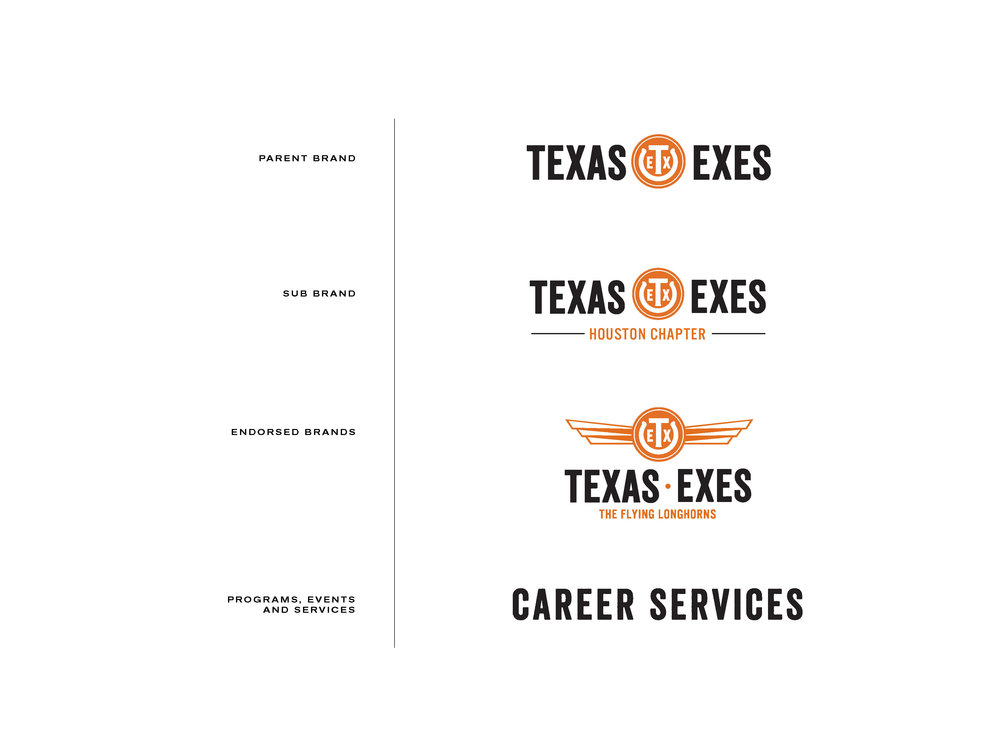 Texas-Exes-System