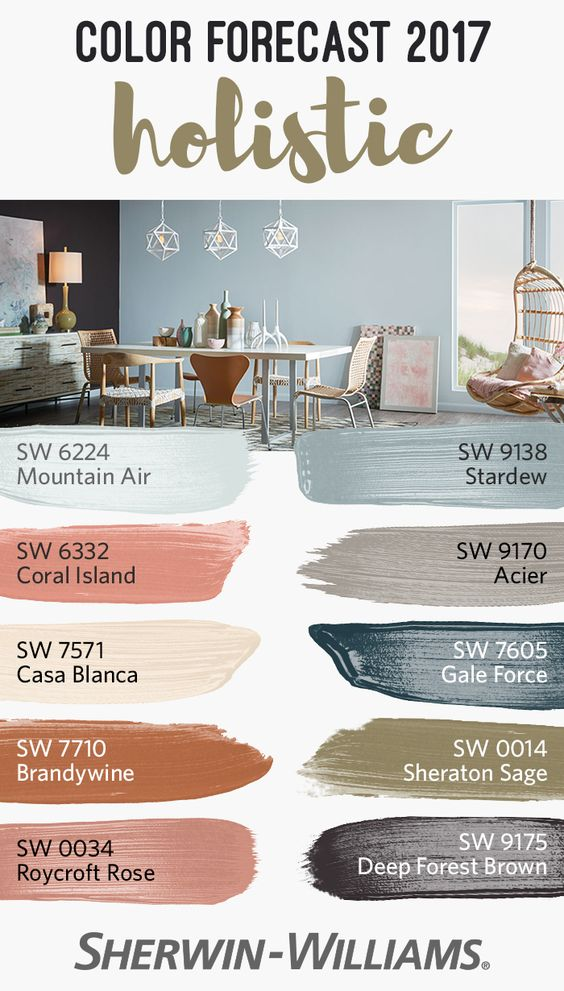 Source: Sherwin-Williams