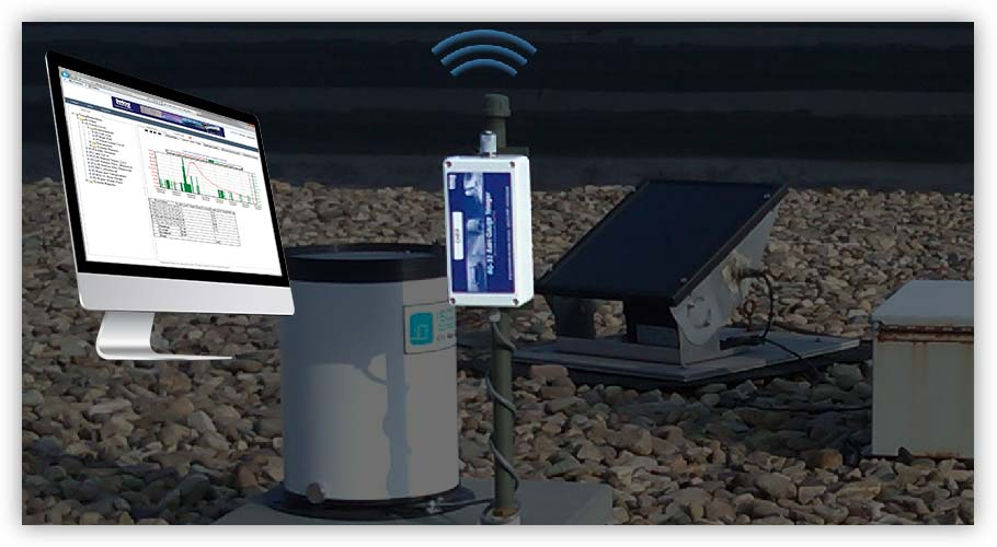 TELOG-WIRELESS-RAIN-GAUGE-MONITORING.png