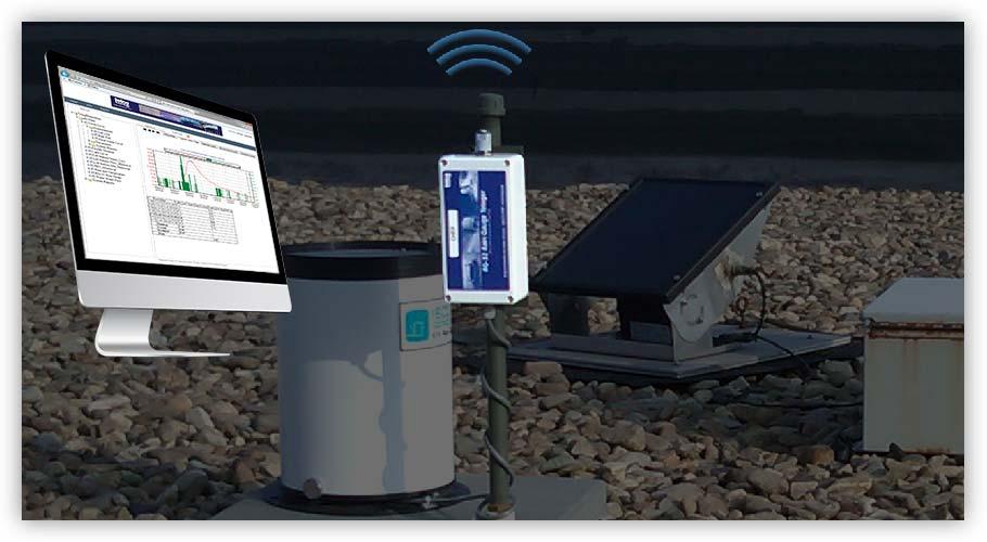 Wireless-Rainfall- Monitoring.jpg