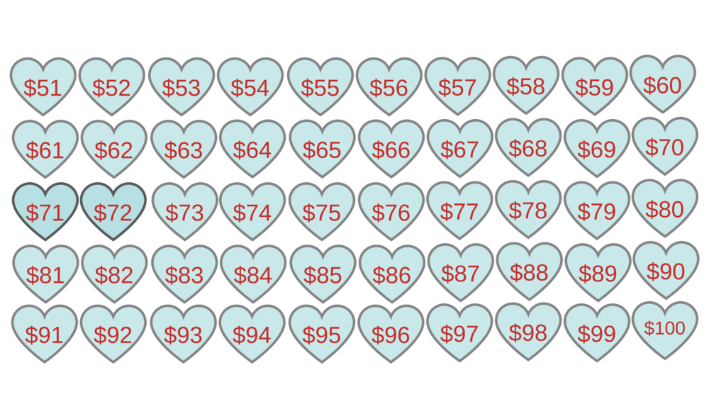 1. Choose Your Amount-5.png