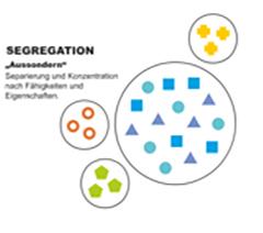 Inklusion-Grafik_02.jpg