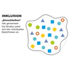 Inklusion-Grafik_04.jpg