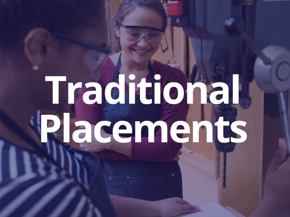 - Offering traditional short term work placements allows accommodation of participants in the workplace that can to help fulfil a variety ofentry level roles under staff supervision from 3 to 5 days.