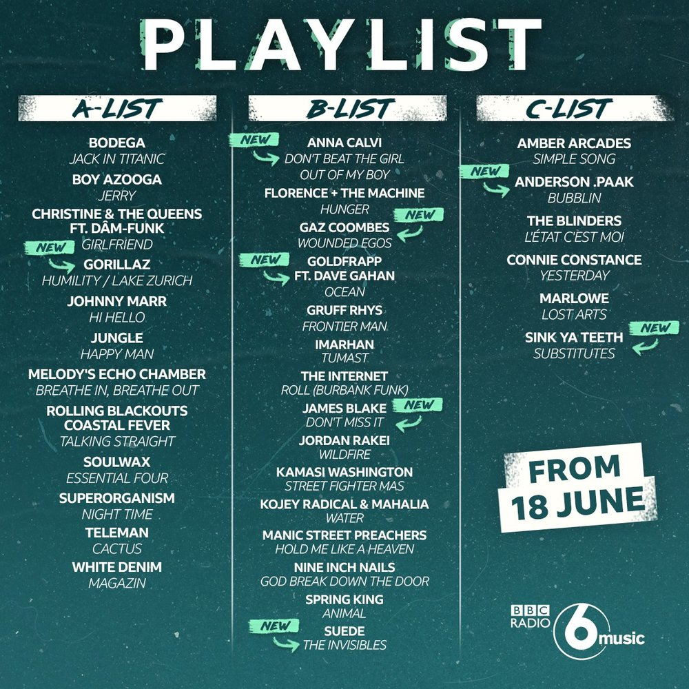 BBC 6Music Playlist