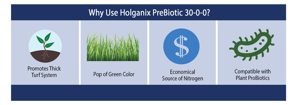 Why Holganix PreBiotic 30-0-0