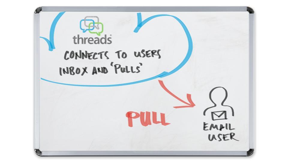Threads_pull.jpg