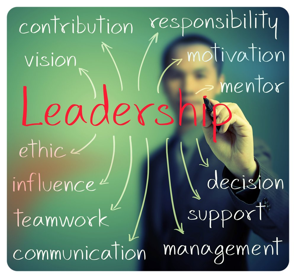 """An extensive leadership """"tool box"""" is critical!"""