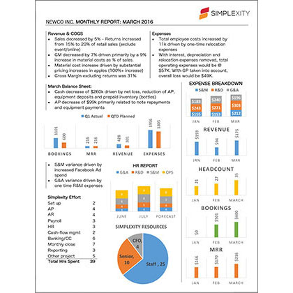 Sample Reports — Simplexity