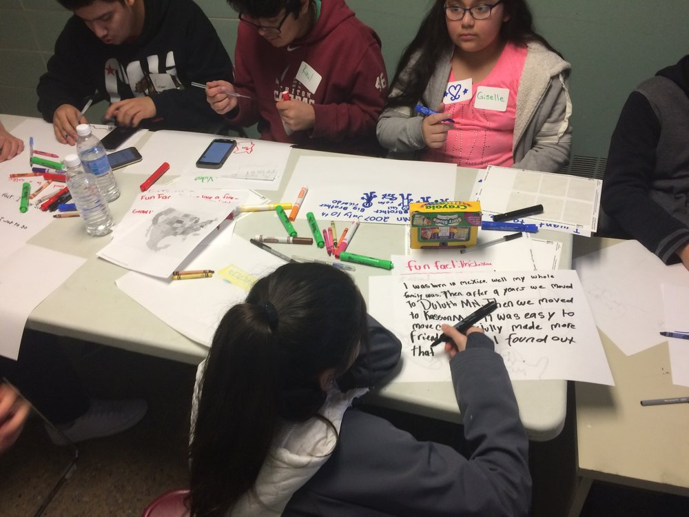 Refining the Mission Statement & Engaging Youth
