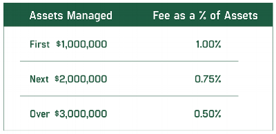 fee table_new.png