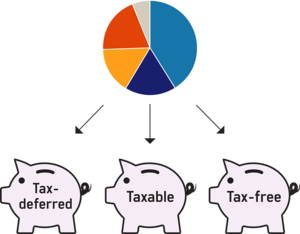 Advanced Tax Planning