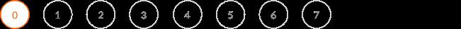 Sizing/Padding:   Circle: 40 px x 40px Padding: 20px between circles