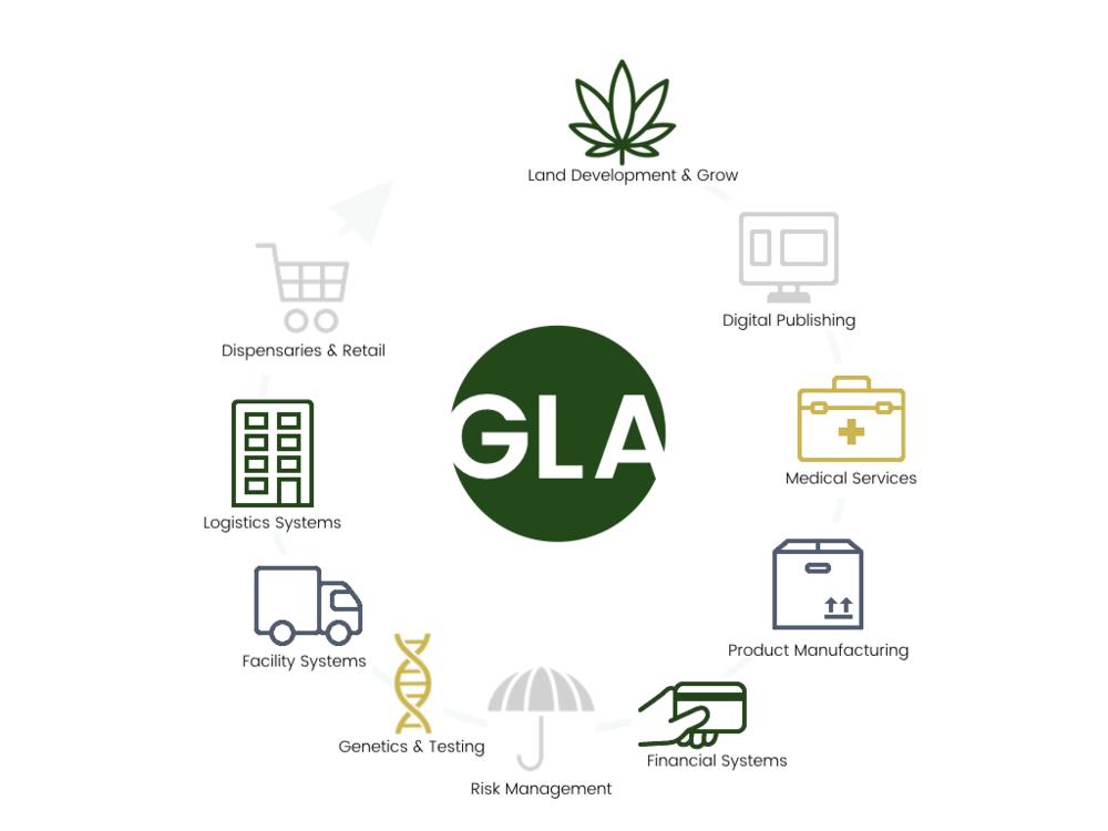 GLA Vision Circle Edit 1.001.png