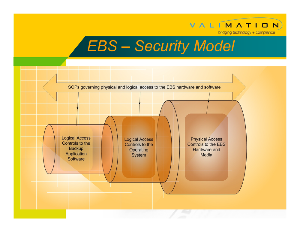 Validating an Enterprise Backup System by ValiMation_Page_10.png