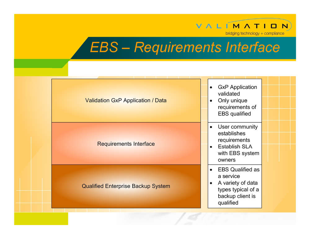 Validating an Enterprise Backup System by ValiMation_Page_13.png