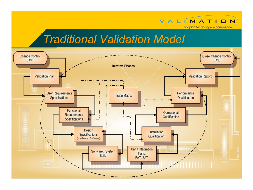 Network Qualification - Accretive Model By ValiMation_Page_06.png