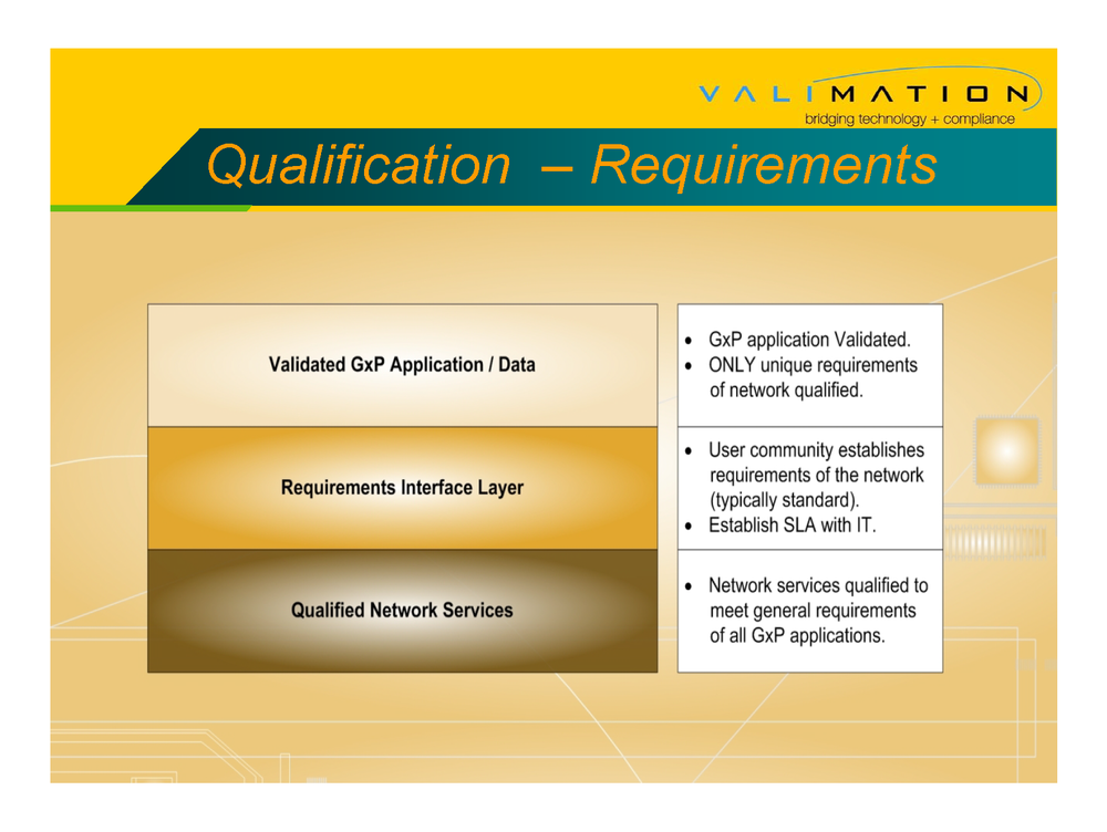 Network Qualification - Accretive Model By ValiMation_Page_11.png