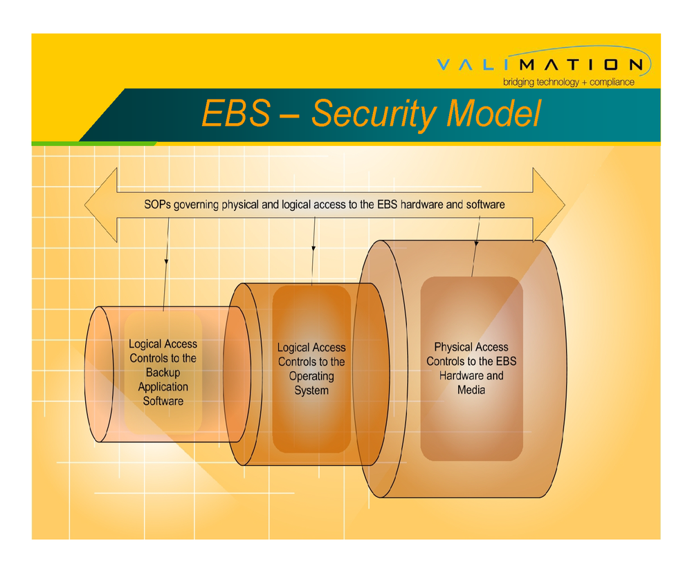 Network Qualification - Accretive Model By ValiMation_Page_32.png