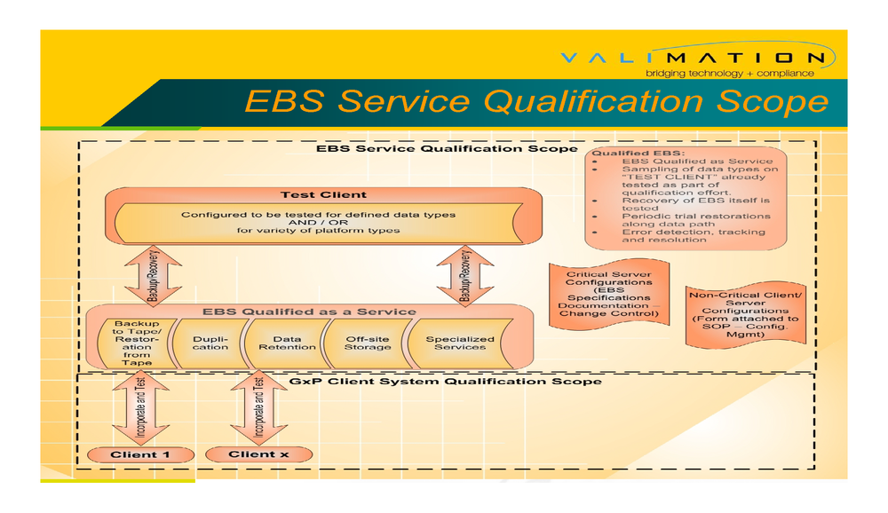 Network Qualification - Accretive Model By ValiMation_Page_36.png