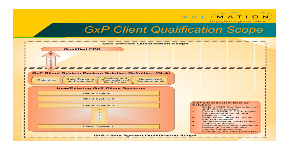Network Qualification - Accretive Model By ValiMation_Page_37.png