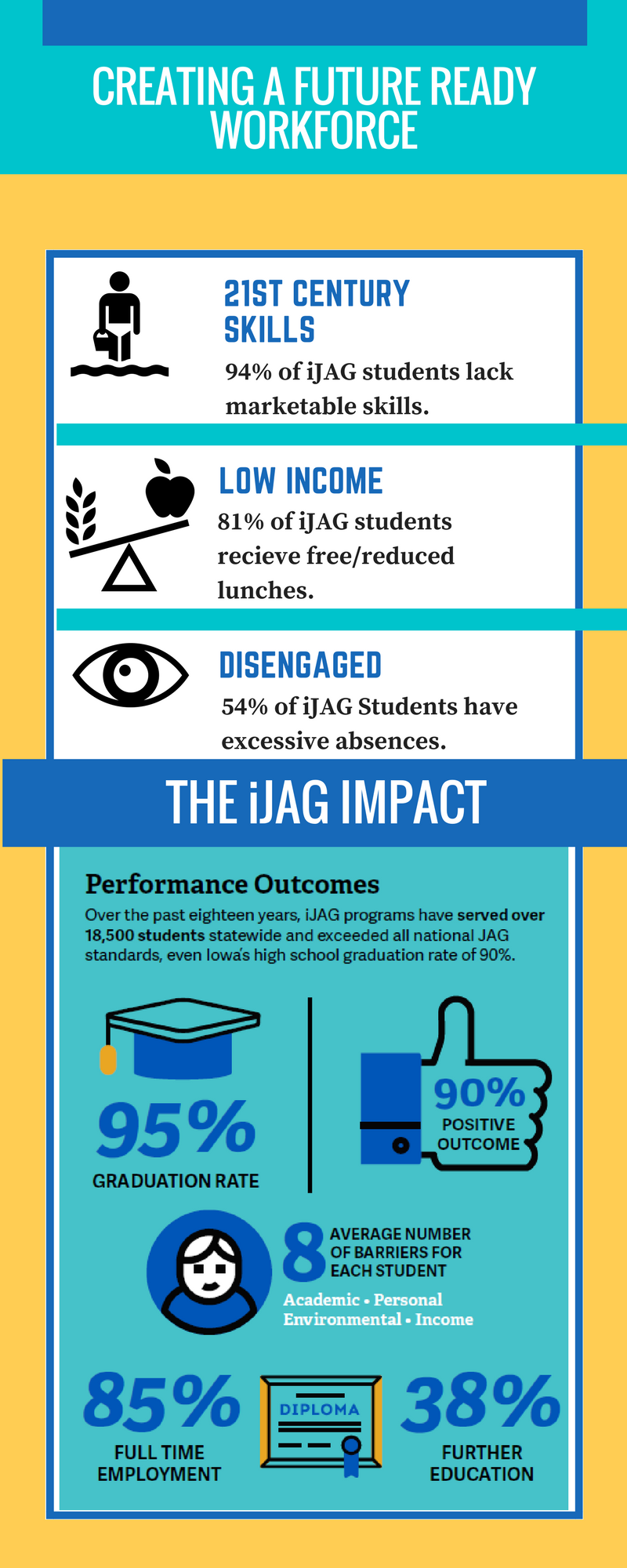 iJAG Infographic - 2017.png
