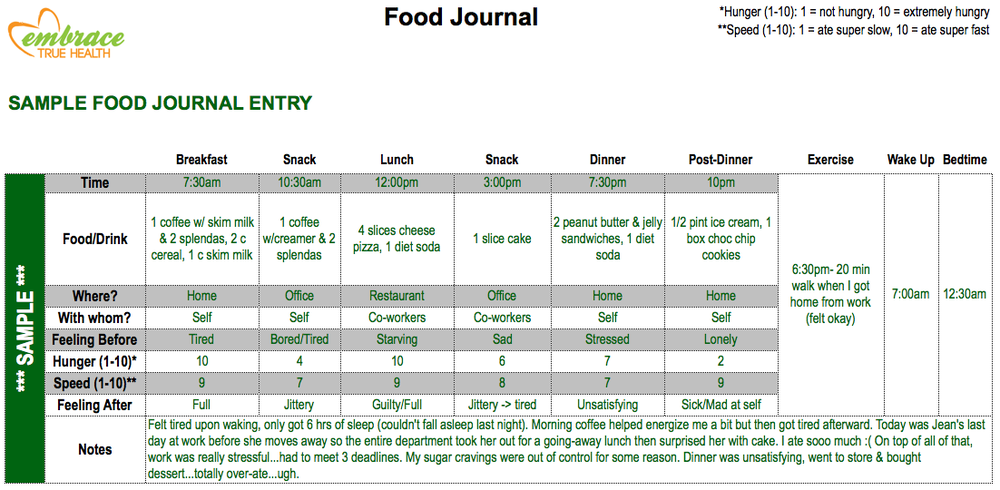 ETH_Food-Journal_Sample