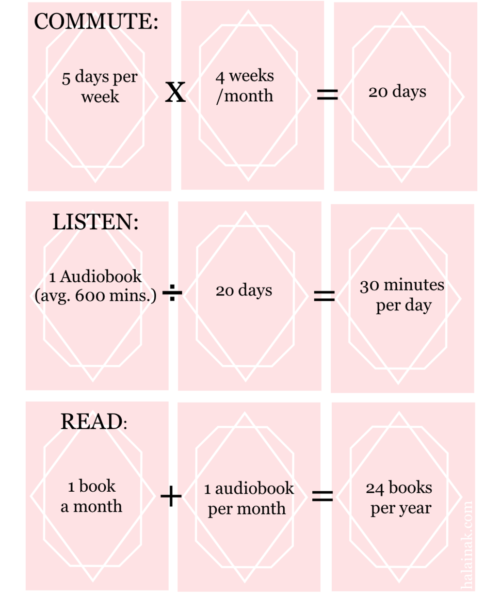 audiobook time graphic.png