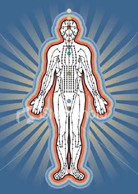 ist2_2792988-accupuncture-meridians.jpg