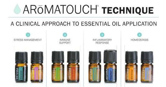 Here are the oils you will need for class - Please ask me if you need me to help to make an order.