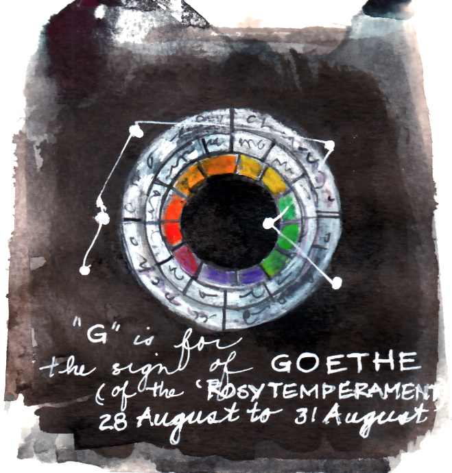 Sign of Goethe.jpg