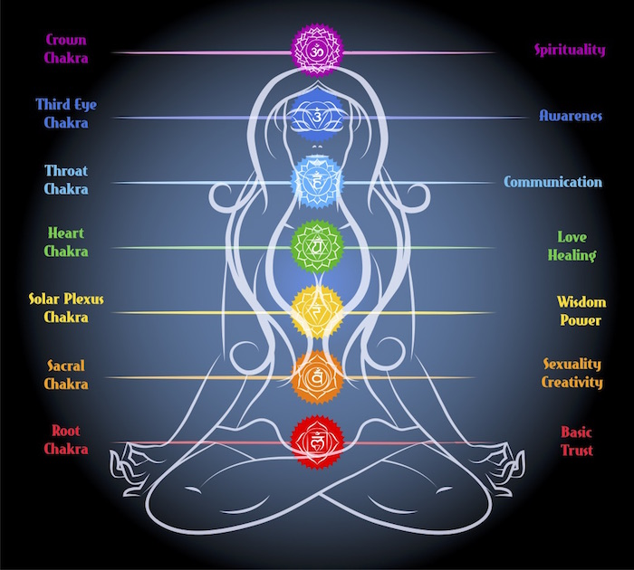 Chakra-sexual-sacral-intimacy-relationships-trauma-bryn-mawr-main-line-counseling-therapy