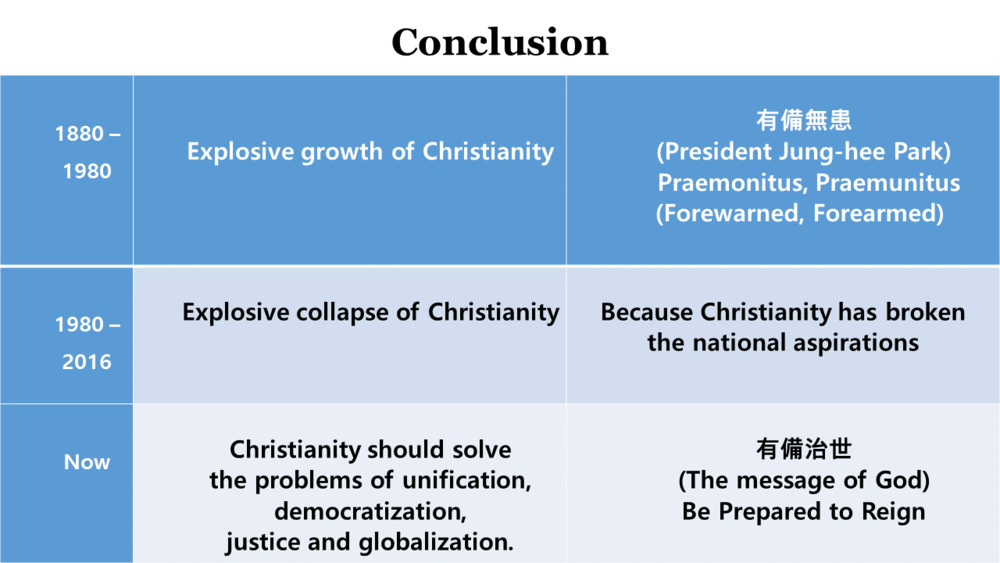 Rise And Fall Of Korean Christianity KINGDOMIZER MISSION ALLIANCE - Christianity population 2016