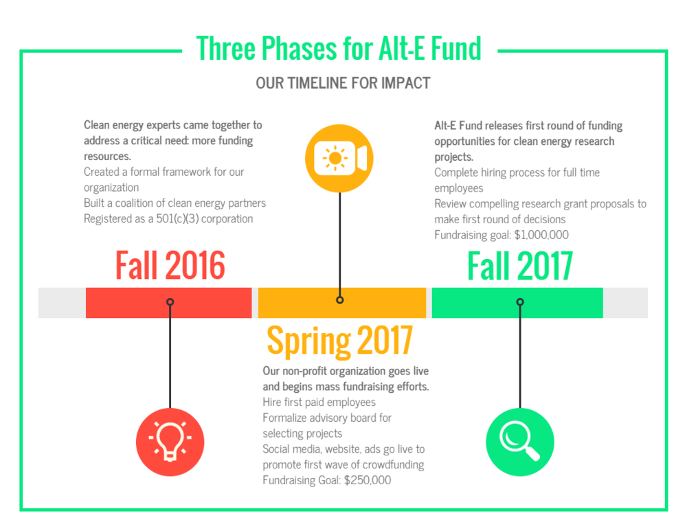 Alt-E Phases_new.png