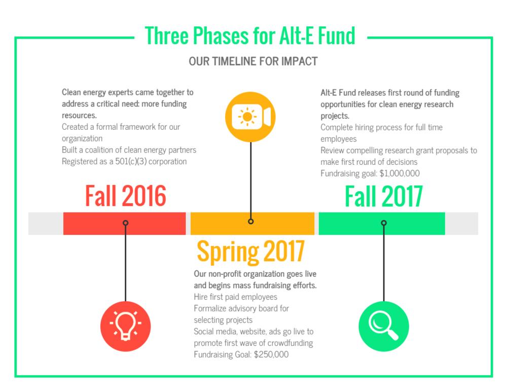 Alt-E Phases_new.png
