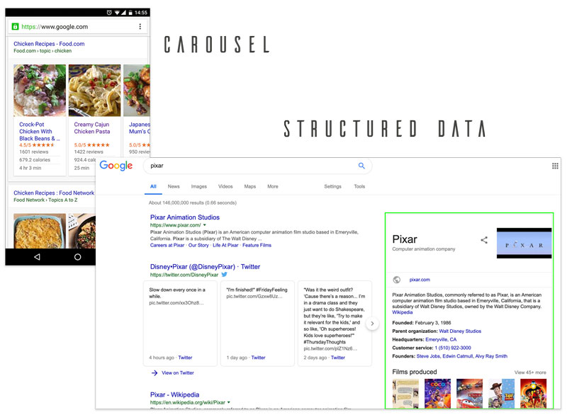 Google Search Carousel SEO for 2019