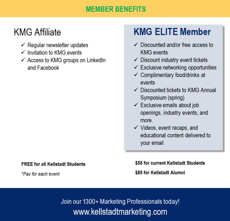 KMG Membership Benefits.png