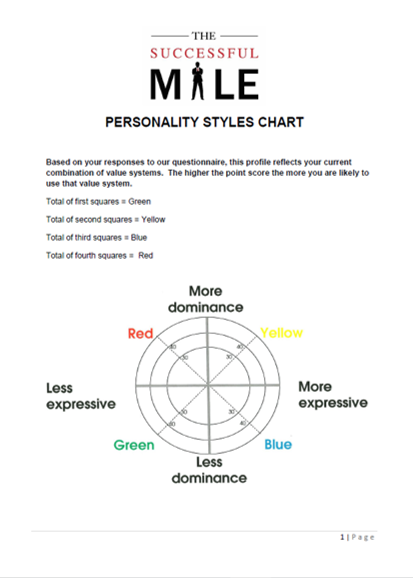 Personal Test Chart Image for portal.png