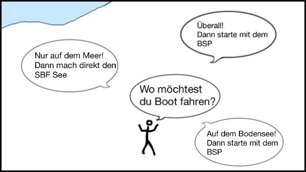 wilde_flotte_scheinuebersicht_vorschau_rahmen.jpg